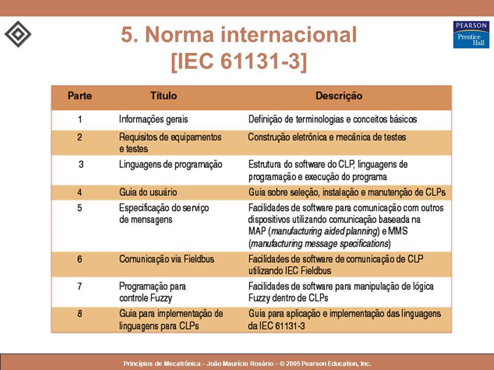 5. Norma internacional [IEC 61131-3]